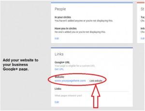 Adding/Linking Website to Google Publisher Profile